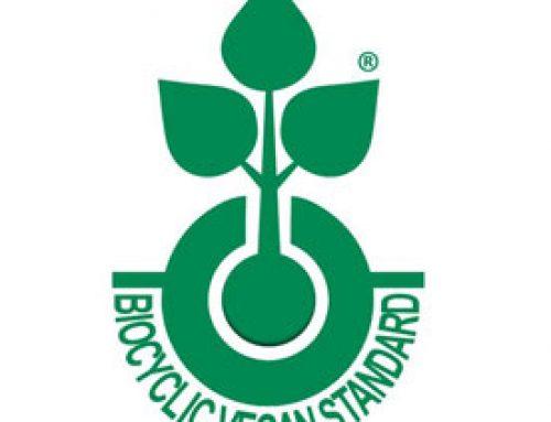 Πρότυπο Βιοκυκλικής Φυτοπονίας