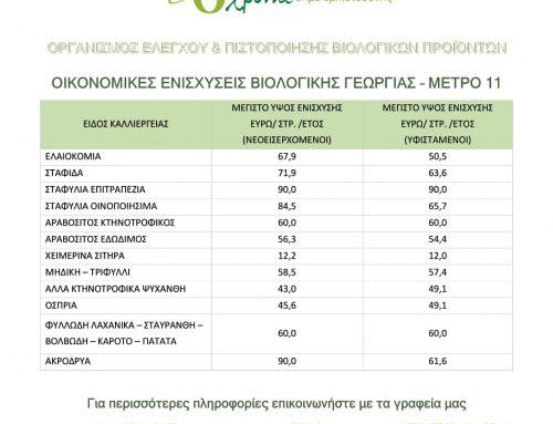 Πρόγραμμα Βιολογικής Γεωργίας 2019